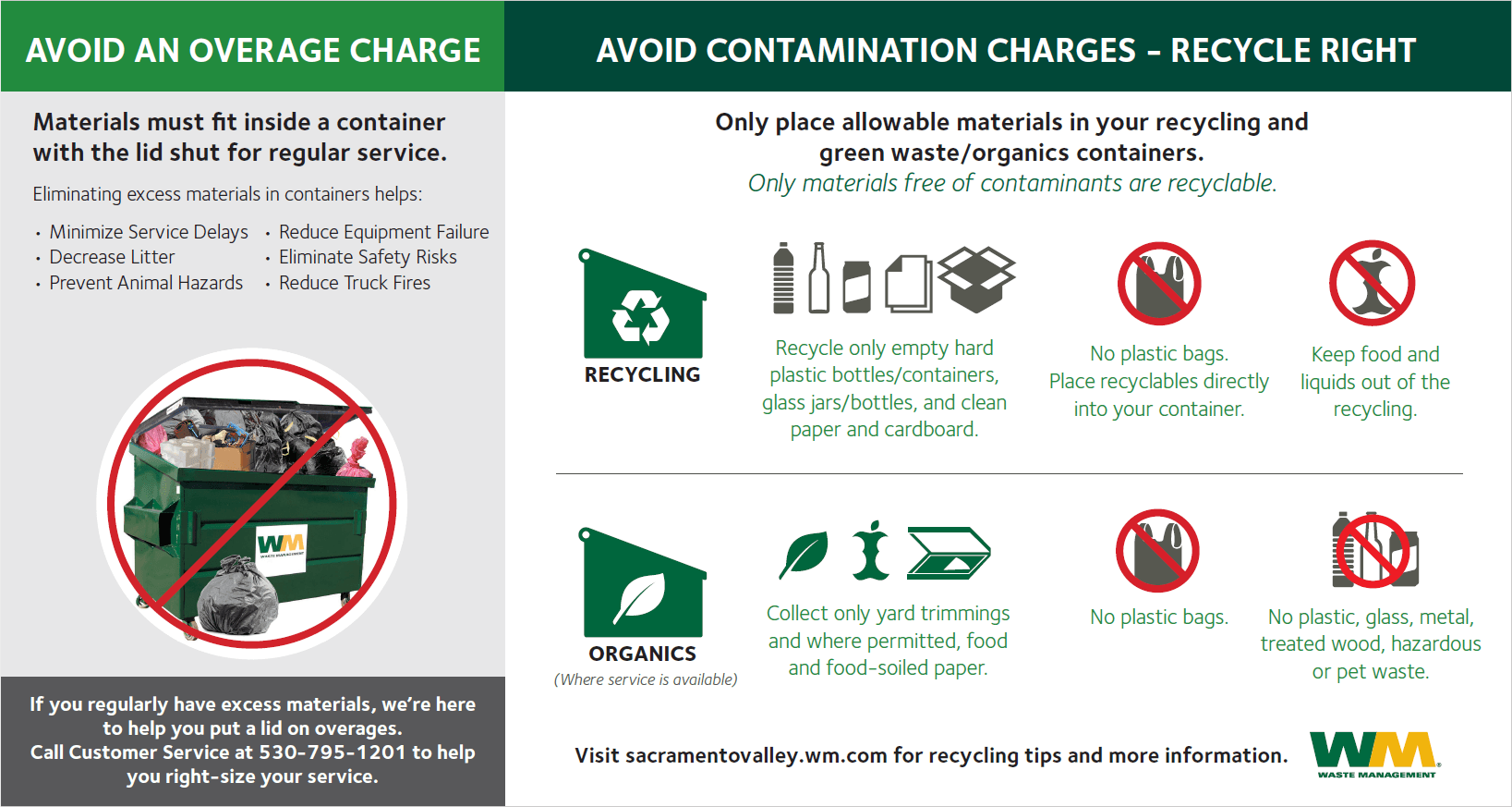 Recycle Right, Avoid Contamination Charges